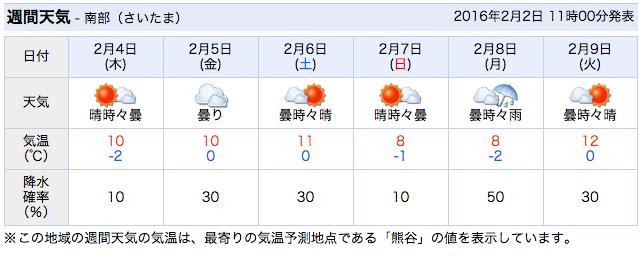 47citymap_tenki